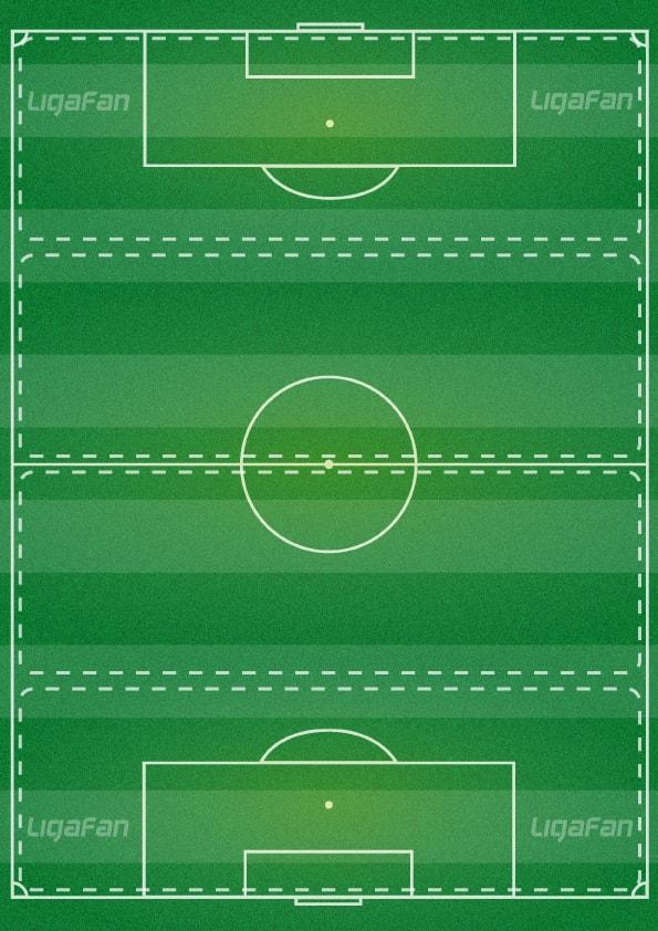 Juega a la liga fantástica de Tercera División Grupo 4 | LigaFan